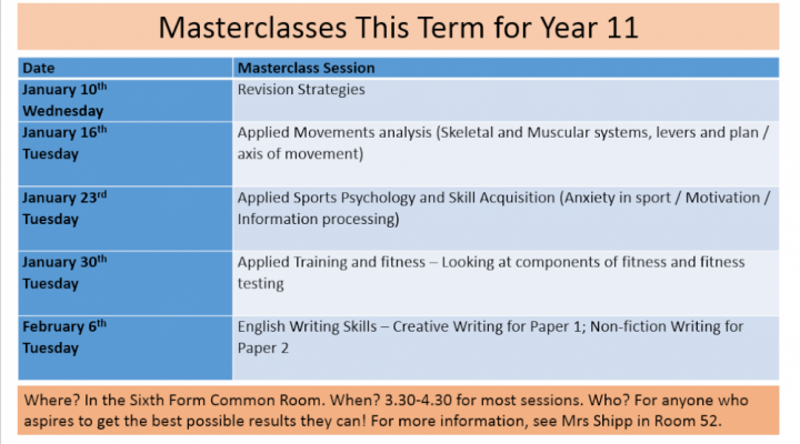 Masterclass Sessions - Spring Term