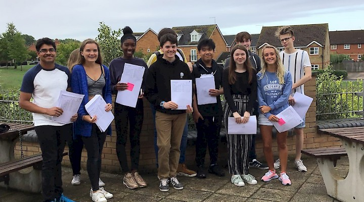GCSE Results - 2018